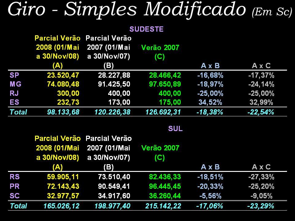Giro - Simples Modificado (Em Sc)