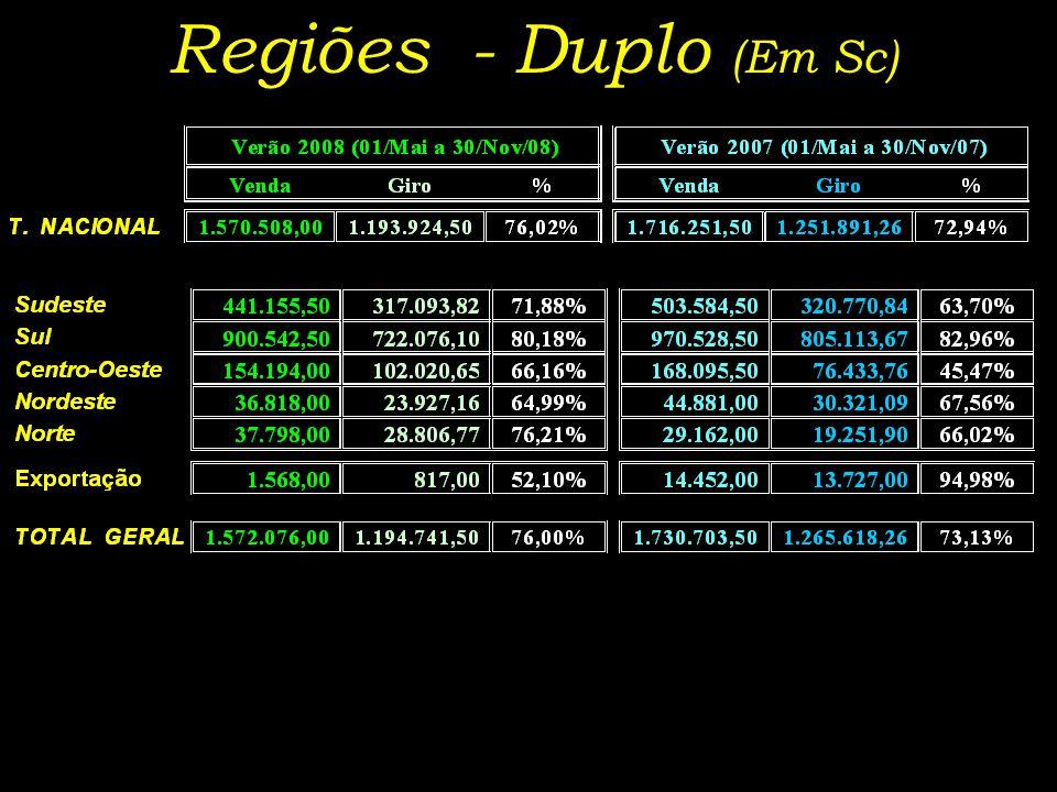 Regiões - Duplo (Em Sc)