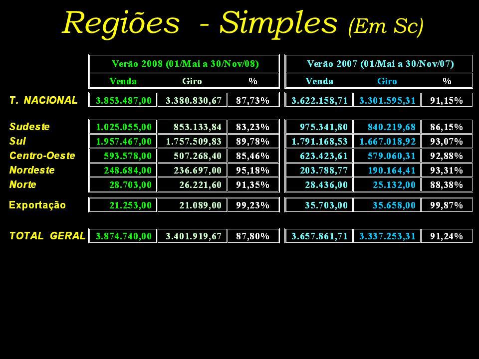 Regiões - Simples (Em Sc)