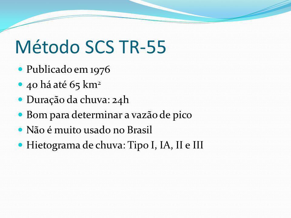 Método do SCS Método do SCS (Soil Conservation Service) Publicado em 1976 nos Estados Unidos Bacias de 2 km 2 a 5.000 km 2 Usado nos Estados Unidos Co