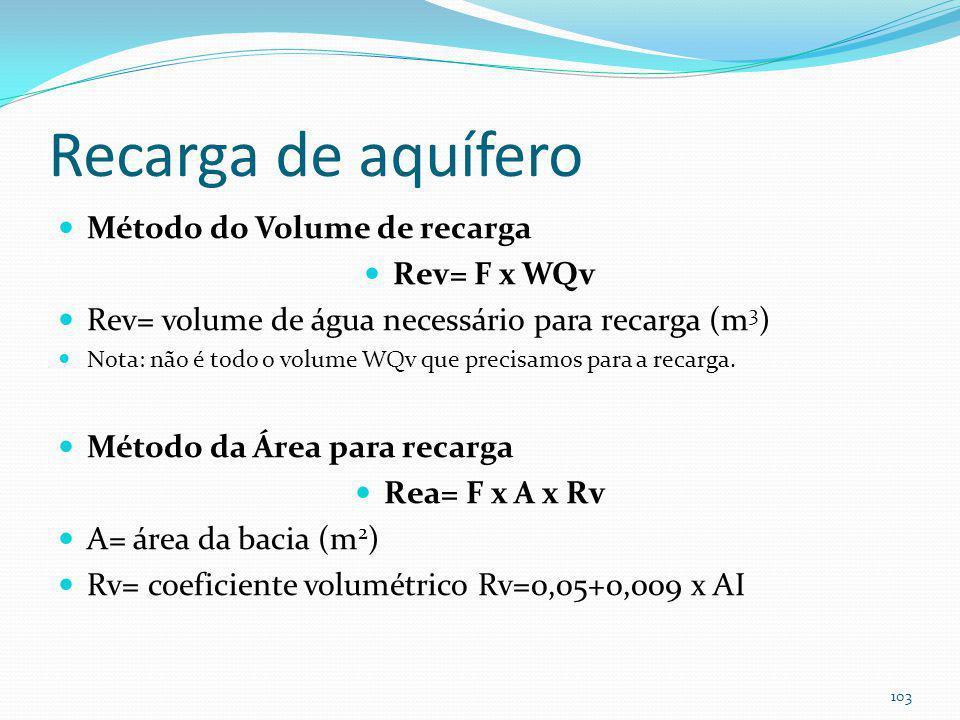 Recarga de aquífero Método semelhante ao de Horsley aplicado ao Brasil. F=fator de recarga Grupo de solo A F=0,30 Grupo de solo B F=0,20 Grupo de solo