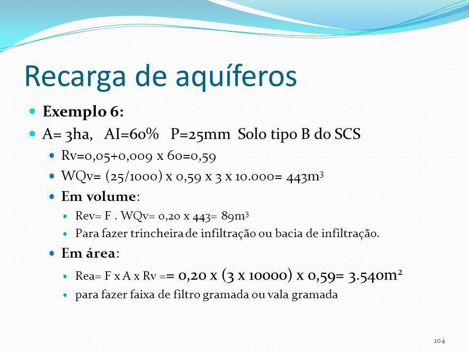 Recarga de aquífero Método do Volume de recarga Rev= F x WQv Rev= volume de água necessário para recarga (m 3 ) Nota: não é todo o volume WQv que prec