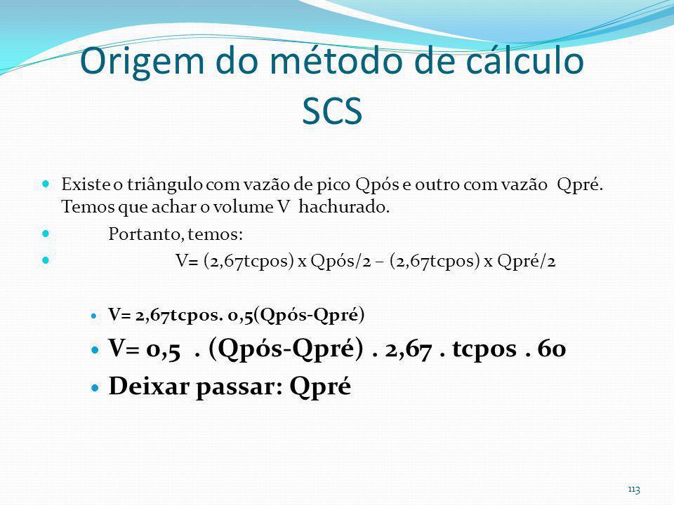 Origem do método de cálculo SCS Qpós Qpré tb=2,67tc Area volume hachurado Tempo Q (m 3 /s) 112