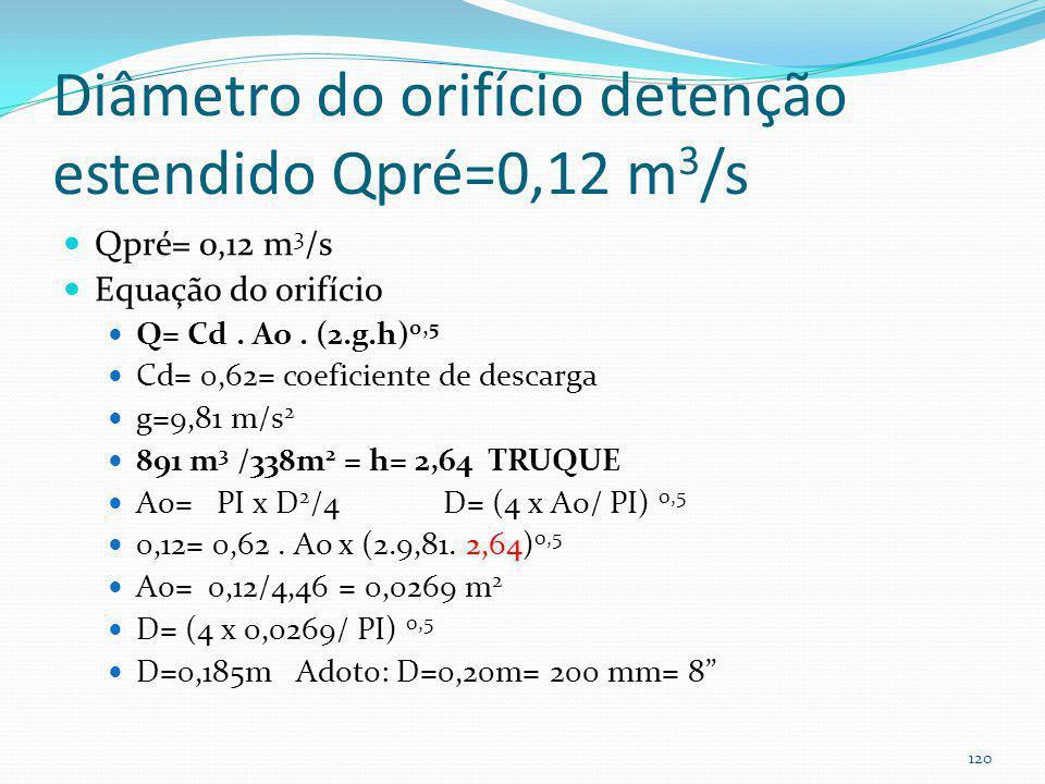 Diâmetro do orifício CPv =505m 3 Deverá passar em 24 horas para Tr=2 anos Vcpv= Qpos x tc x 60= 0,468 x 18 x 60= 505m 3 As= 338 m 2 WQv= 443 m 3 Entre
