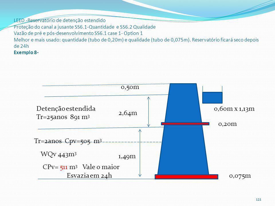 Diâmetro do orifício detenção estendido Qpré=0,12 m 3 /s Qpré= 0,12 m 3 /s Equação do orifício Q= Cd. Ao. (2.g.h) 0,5 Cd= 0,62= coeficiente de descarg