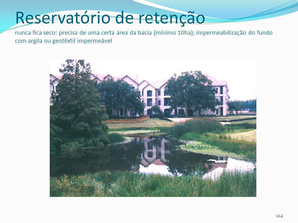 Eficiência do reservatório de retenção 123 TSSTPTNMetais pesados Reservatório de retenção 68% +- 10% 55% +- 7%32 +- 11%36% a 65%