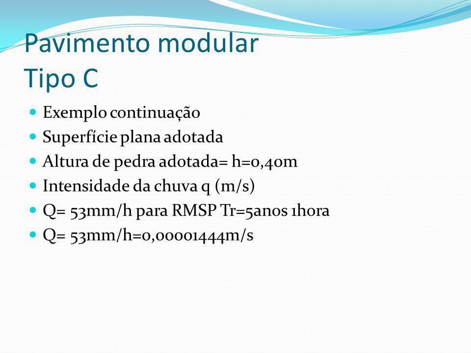 Pavimento modular Tipo C- nada se infiltra Exemplo 11: Área do pavimento modular= 3.540m 2 Solo impermeável Pavimento modular Tipo C com drenos