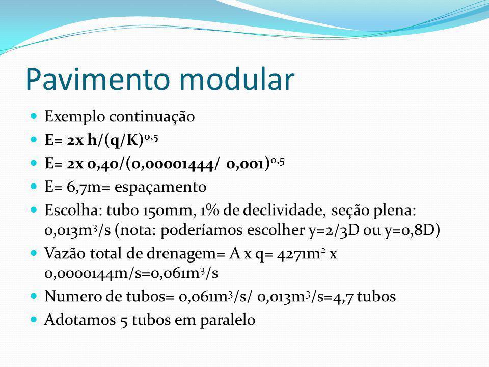 Pavimento modular Tipo C Exemplo continuação Superfície plana adotada Altura de pedra adotada= h=0,40m Intensidade da chuva q (m/s) Q= 53mm/h para RMS