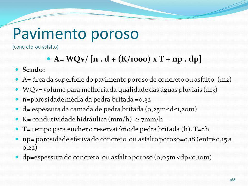 Pavimento poroso (concreto ou asfalto) 167