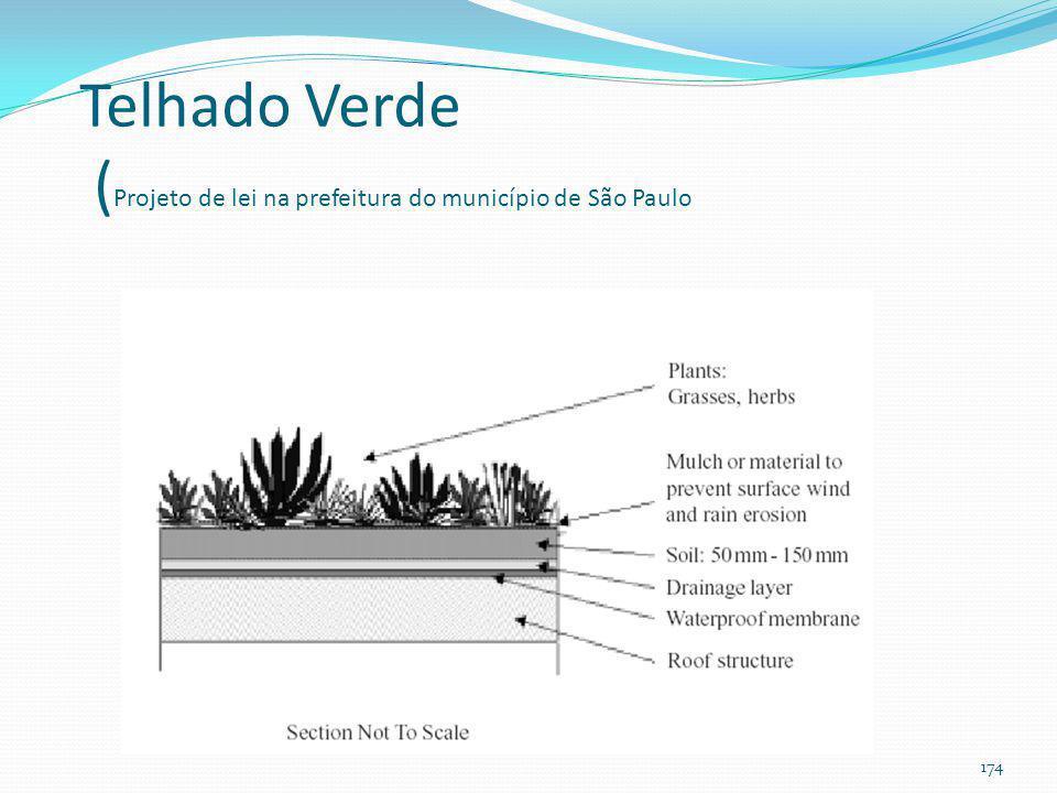 Telhado verde Leed 1 ponto 50% da área telhado Veremos: como executar 173
