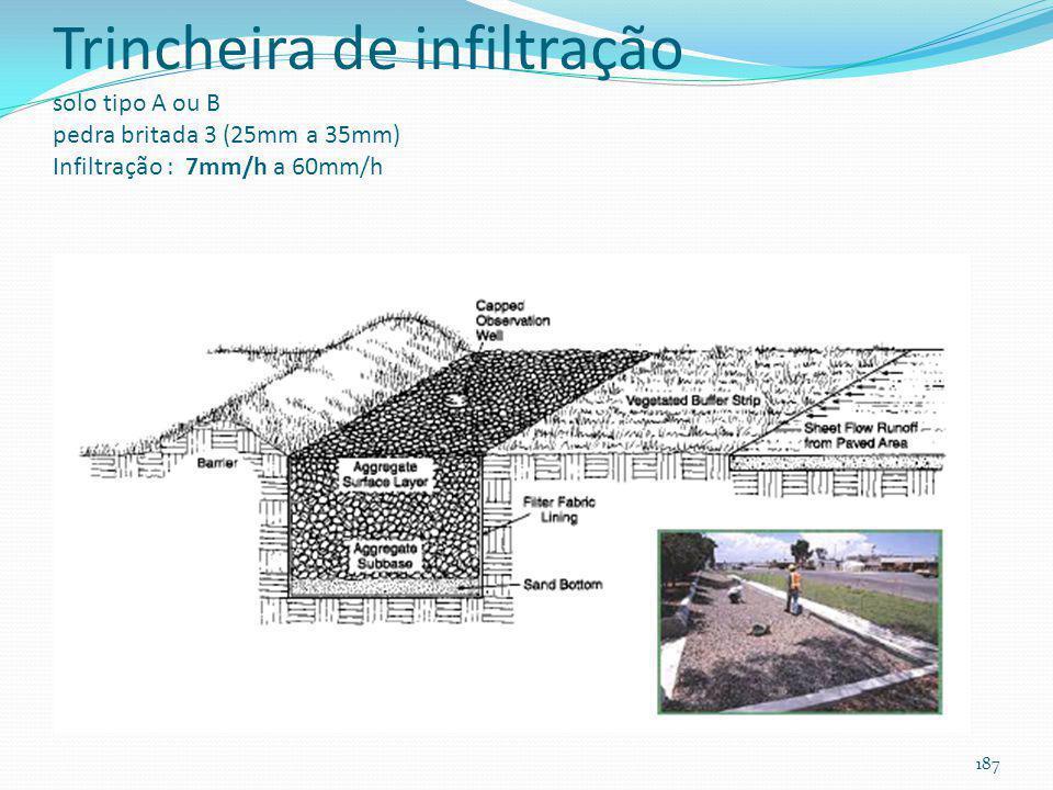 Trincheira de infiltração C usto C (US$)=1317 x V 0,63 186