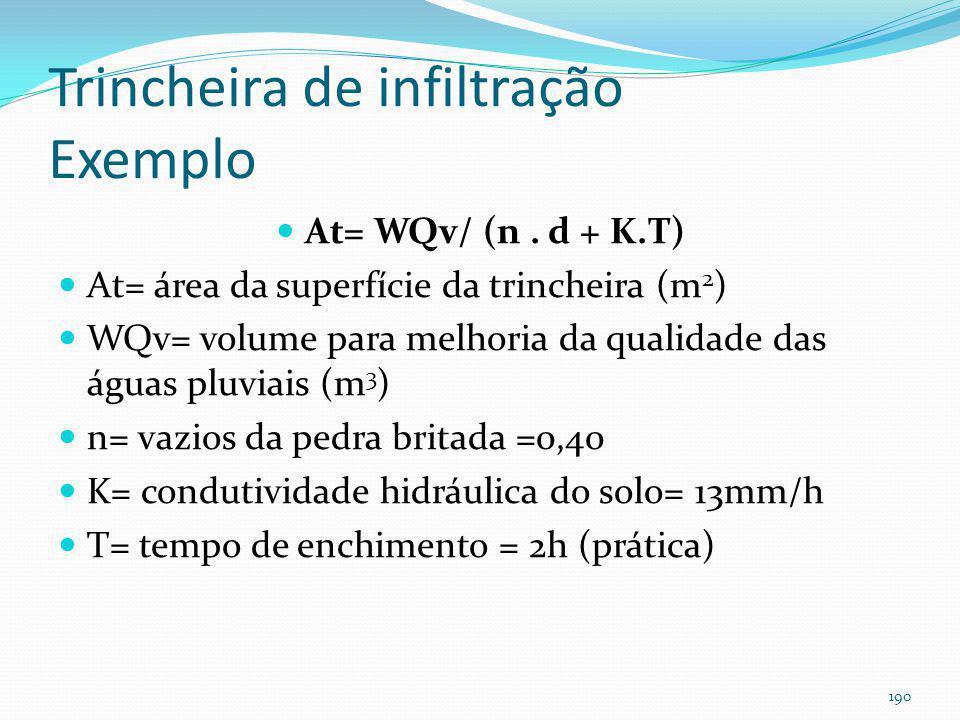 Trincheira de infiltração Exemplo dmax= (K. Ts) /n dmax= profundidade máxima permissível (mm) K=13mm/h Ts= máximo tempo permitido entre 24h a 48h (esv