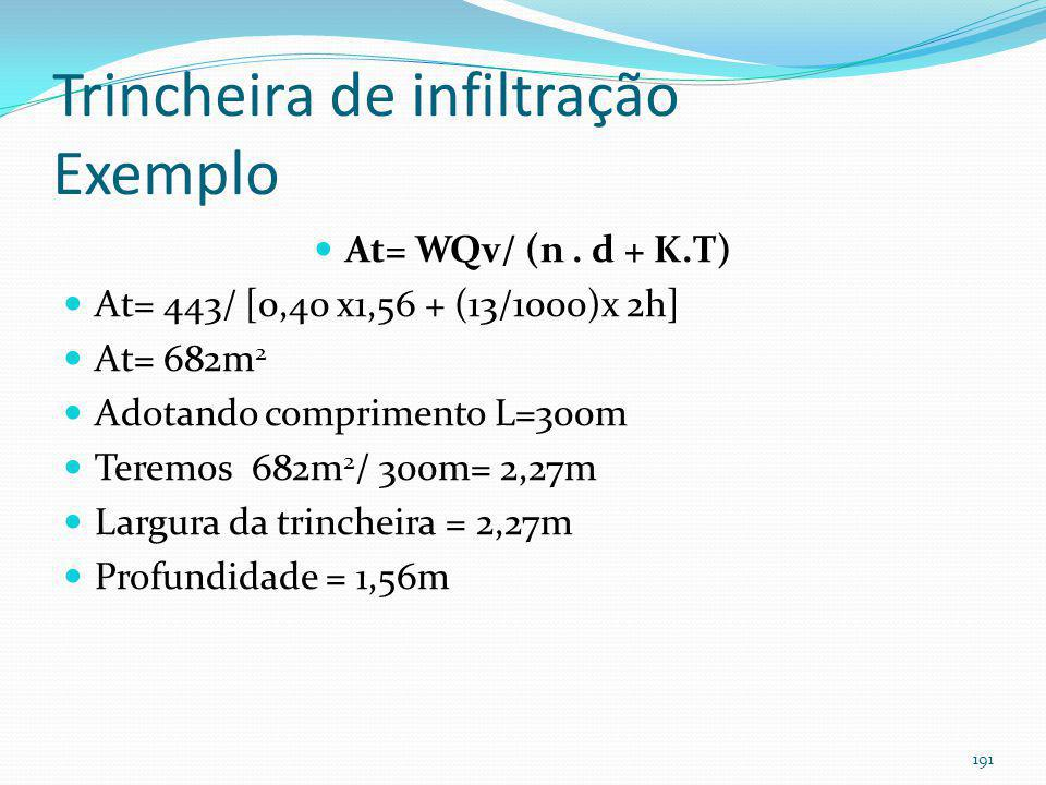 Trincheira de infiltração Exemplo At= WQv/ (n. d + K.T) At= área da superfície da trincheira (m 2 ) WQv= volume para melhoria da qualidade das águas p