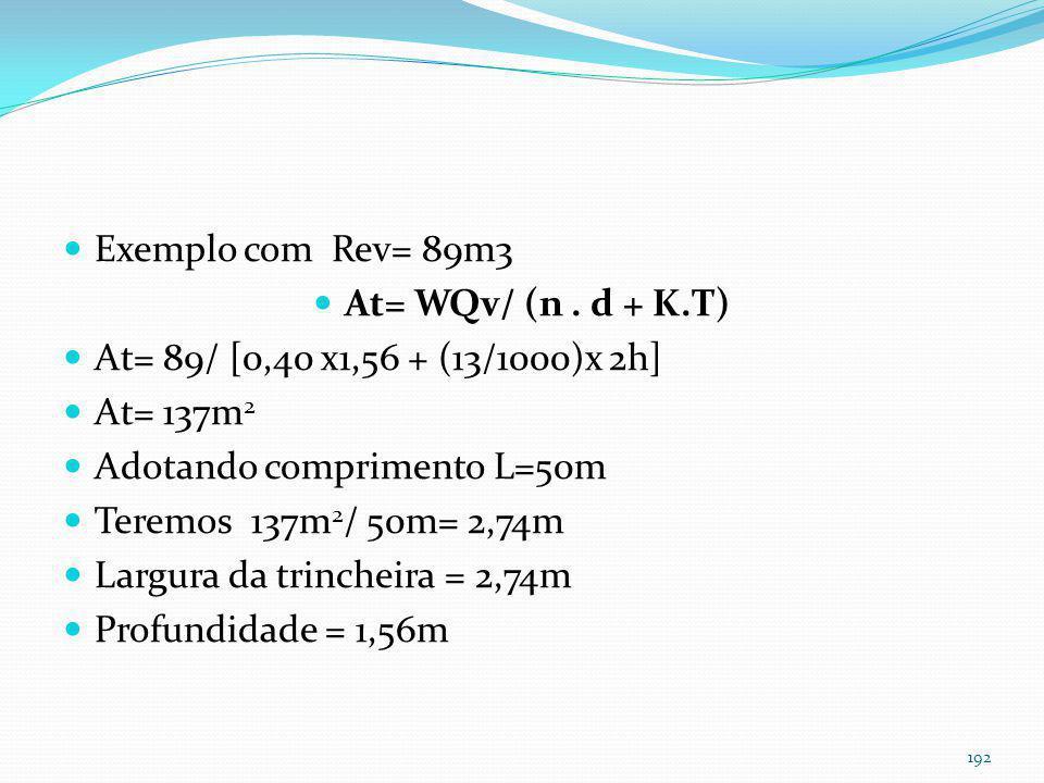 Trincheira de infiltração Exemplo At= WQv/ (n. d + K.T) At= 443/ [0,40 x1,56 + (13/1000)x 2h] At= 682m 2 Adotando comprimento L=300m Teremos 682m 2 /