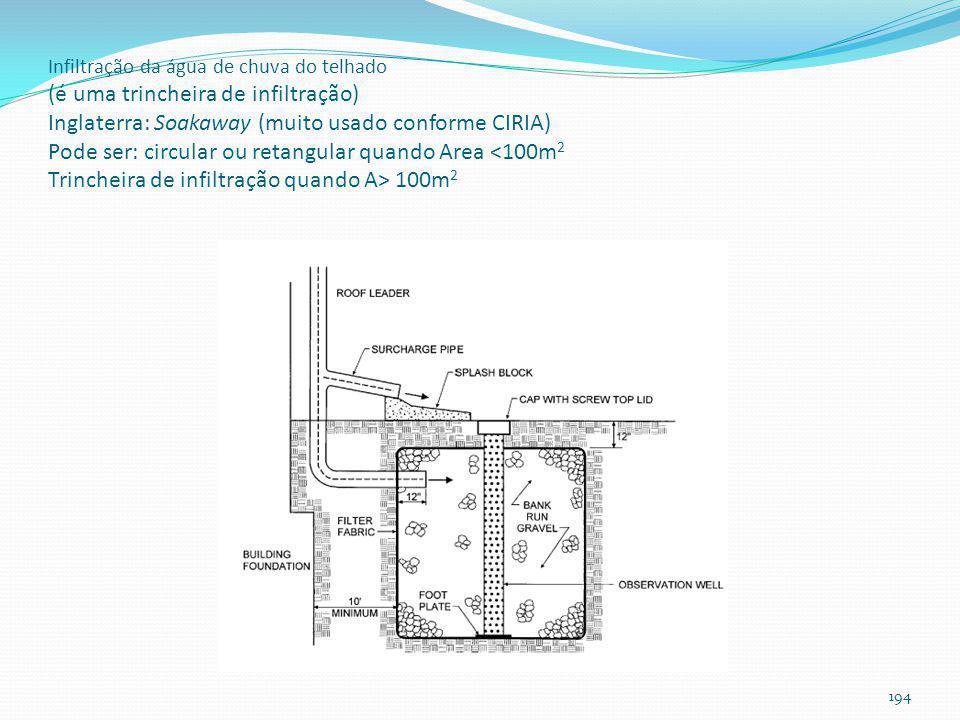 Soakaway 193