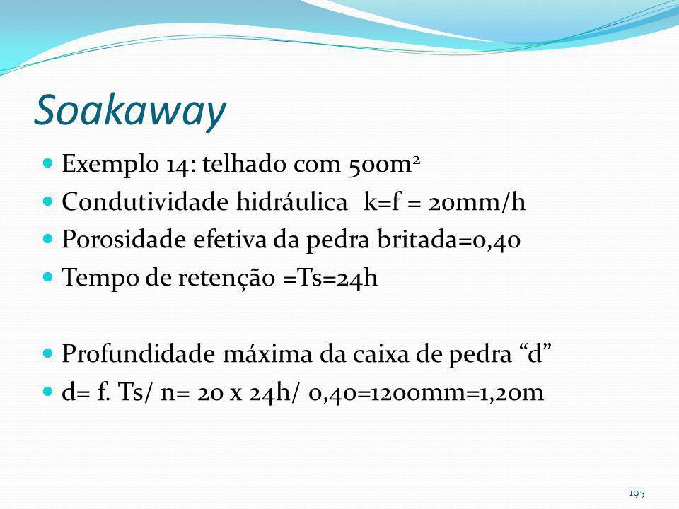 Infiltração da água de chuva do telhado (é uma trincheira de infiltração) Inglaterra: Soakaway (muito usado conforme CIRIA) Pode ser: circular ou reta