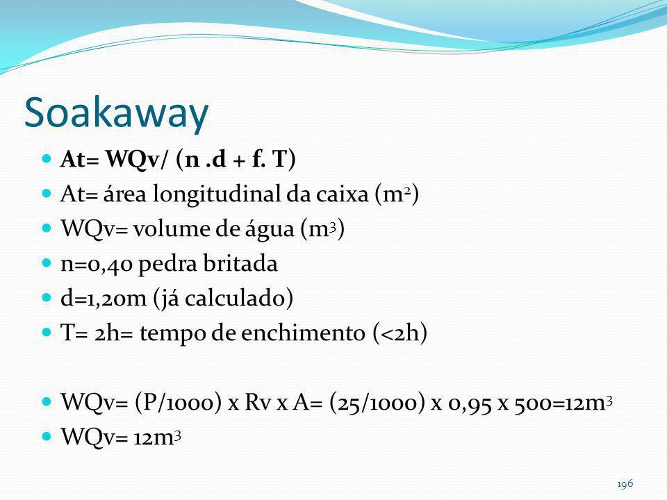 Soakaway Exemplo 14: telhado com 500m 2 Condutividade hidráulica k=f = 20mm/h Porosidade efetiva da pedra britada=0,40 Tempo de retenção =Ts=24h Profu