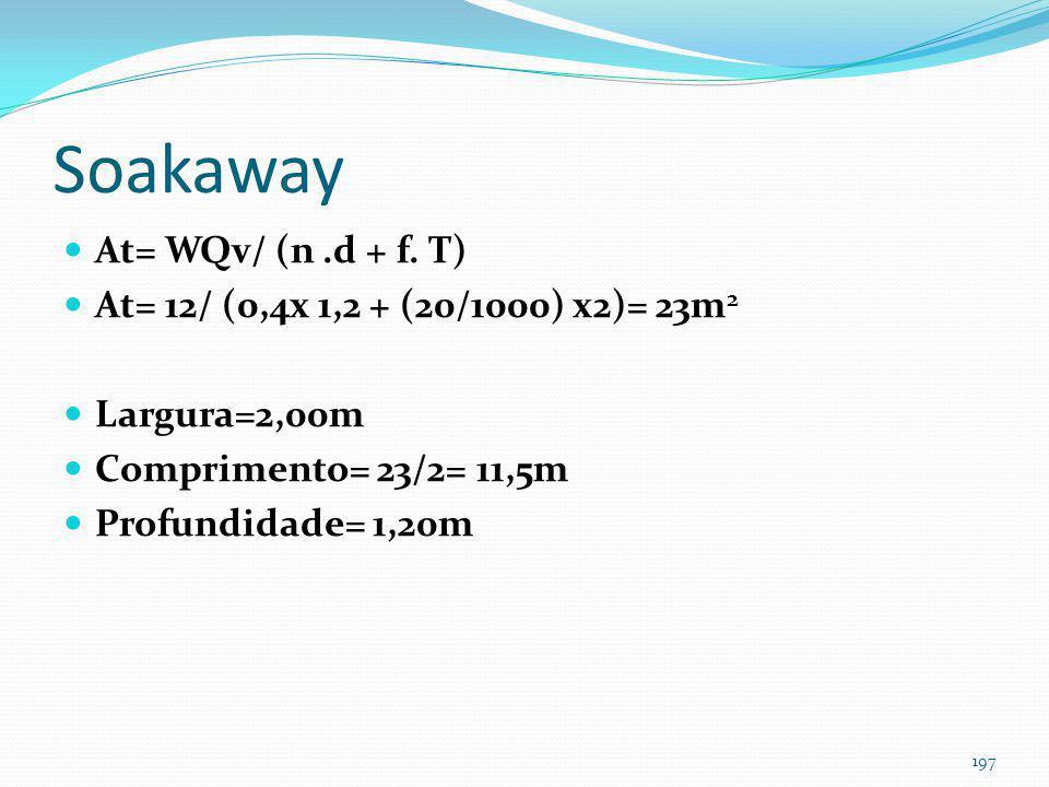 Soakaway At= WQv/ (n.d + f. T) At= área longitudinal da caixa (m 2 ) WQv= volume de água (m 3 ) n=0,40 pedra britada d=1,20m (já calculado) T= 2h= tem