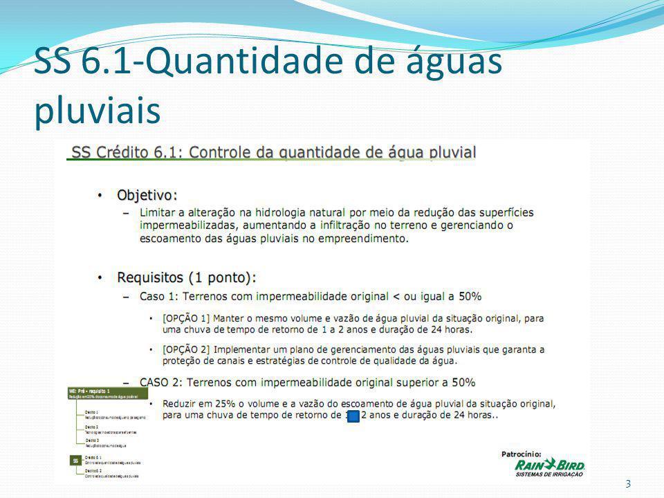 Rain Garden Exemplo 15 Achar o volume para melhoria da qualidade das águas pluviais WQv para área A=1000m 2 e área impermeável AI= 30%.