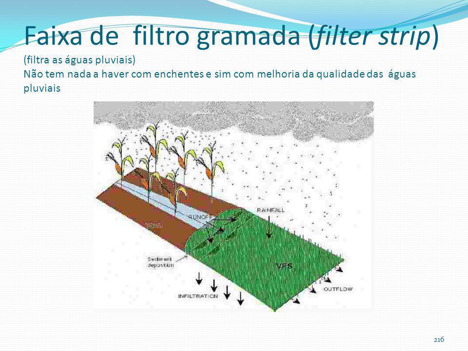 Eficiência do pavimento modular 215 TSSTPTNMetais pesados Faixa de filtro gramada 54% a 84%20%