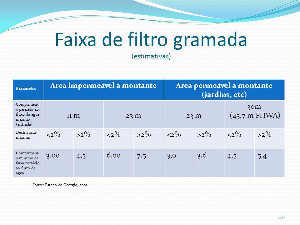 Eficiência da faixa de filtro gramada TSS (sólidos totais em suspensão): 50% PT (fósforo total): 20% Metais pesados: 40% 220