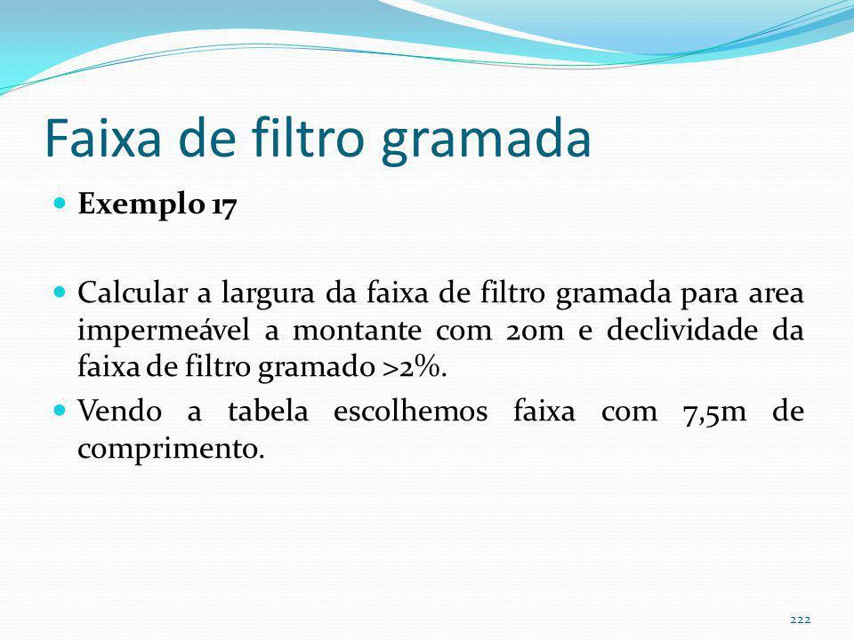 Faixa de filtro gramada (estimativas) 221 Parâmetro Area impermeável à montanteArea permeável à montante (jardins, etc) Compriment o paralelo ao fluxo
