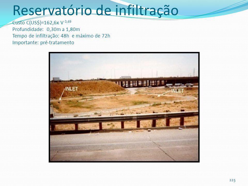 Reservatório de infiltração (recarga do aquífero) lençol freático ideal: mínimo de 3,00m Problemas em projetos: 50% falham Manutenção: 5% ao ano 224