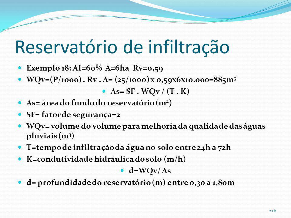Reservatório de infiltração Custo C(US$)=162,6x V 0,69 Profundidade: 0,30m a 1,80m Tempo de infiltração: 48h e máximo de 72h Importante: pré-tratament