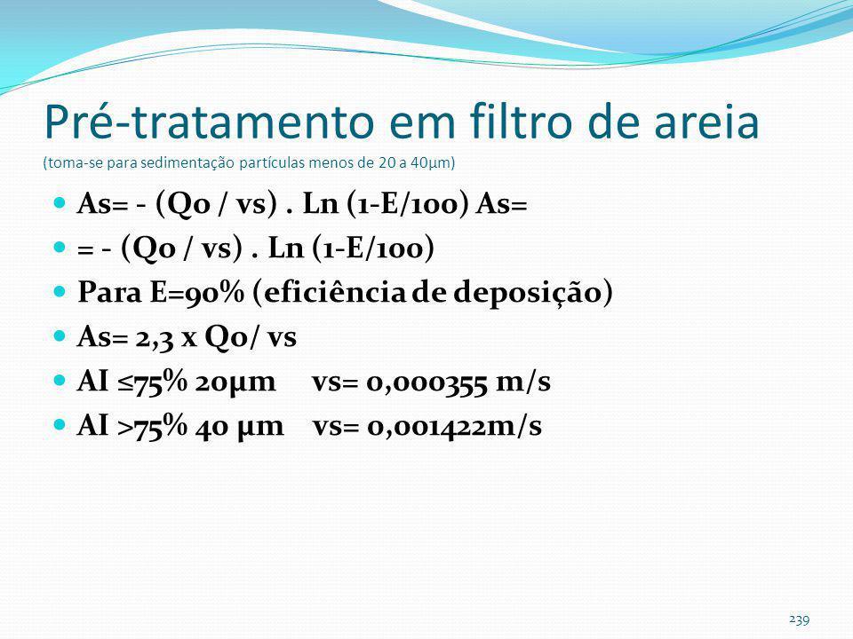 Pré-tratamento em filtro de areia Particularidades do pré-tratamento Volume do pré-tratamento= 0,25xWQv Nota: outras BMPs é 0,1xWQv Vazão que chega ao