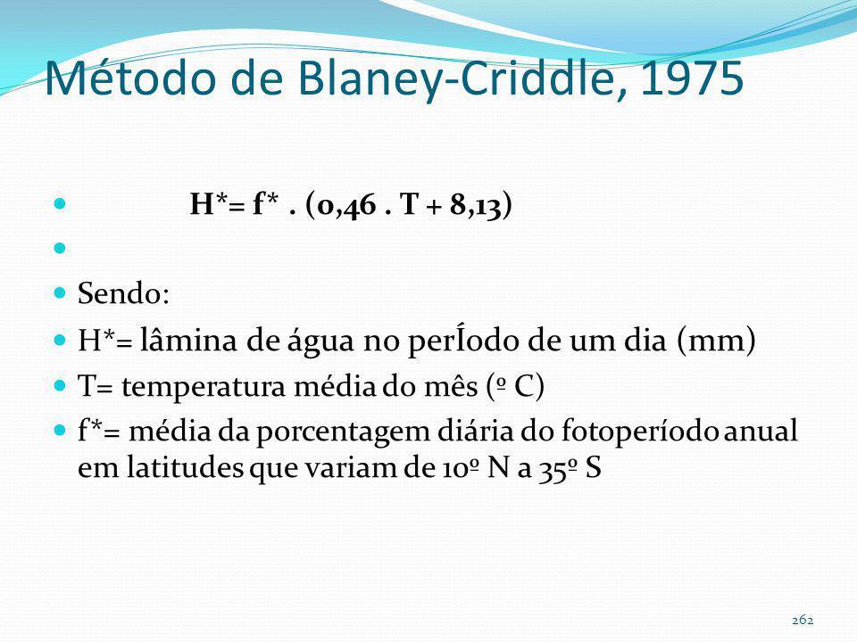 Valores de f* para a formula de Blaney-Criddle 261
