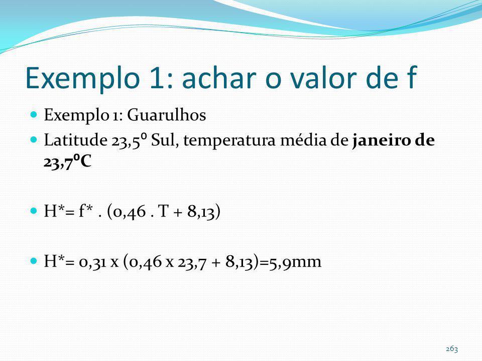 Método de Blaney-Criddle, 1975 H*= f*. (0,46. T + 8,13) Sendo: H*= lâmina de água no perÍodo de um dia (mm) T= temperatura média do mês (º C) f*= médi