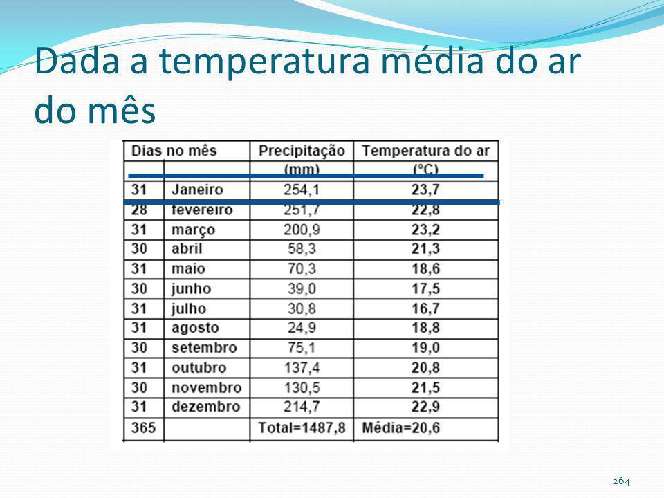 Exemplo 1: achar o valor de f Exemplo 1: Guarulhos Latitude 23,5⁰ Sul, temperatura média de janeiro de 23,7⁰C H*= f*. (0,46. T + 8,13) H*= 0,31 x (0,4