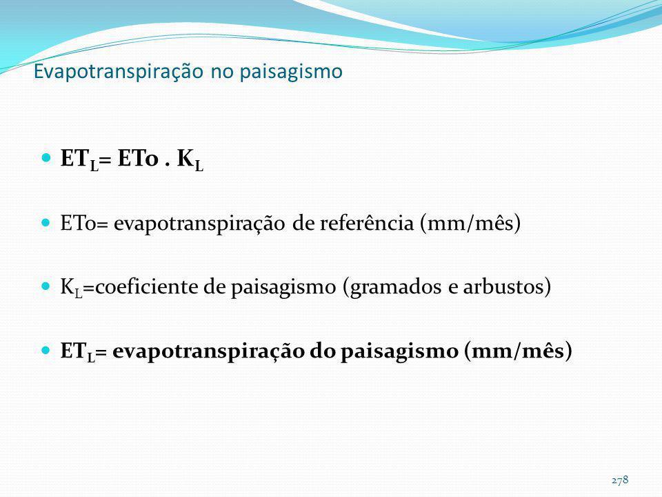 Fertilizantes: N, P e K 277