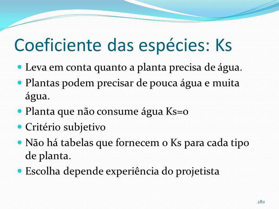 Ks, Kd e Kmc (árvores; arbustos; cobertura; misto; gramado) 279