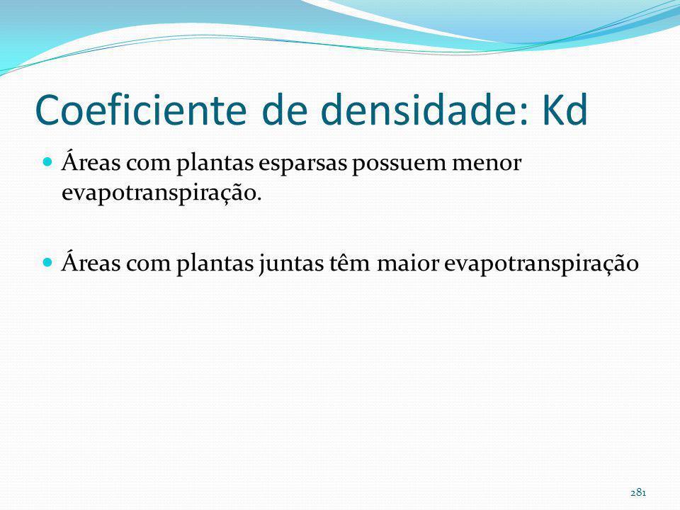 Coeficiente das espécies: Ks Leva em conta quanto a planta precisa de água. Plantas podem precisar de pouca água e muita água. Planta que não consume