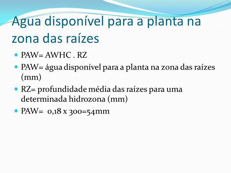 Da figura anterior escolhemos para solo franco argiloso-siltoso AWHC= 0,18mm/mm
