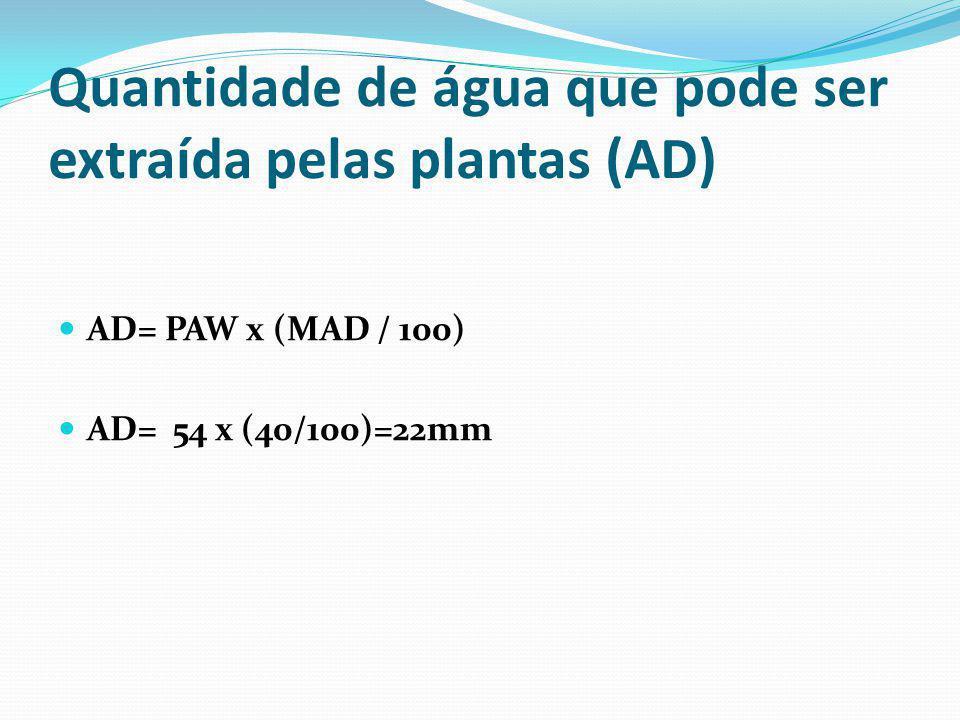 Consultando a tabela anterior para tipo de solo franco argilo-siltoso MAD= 40%
