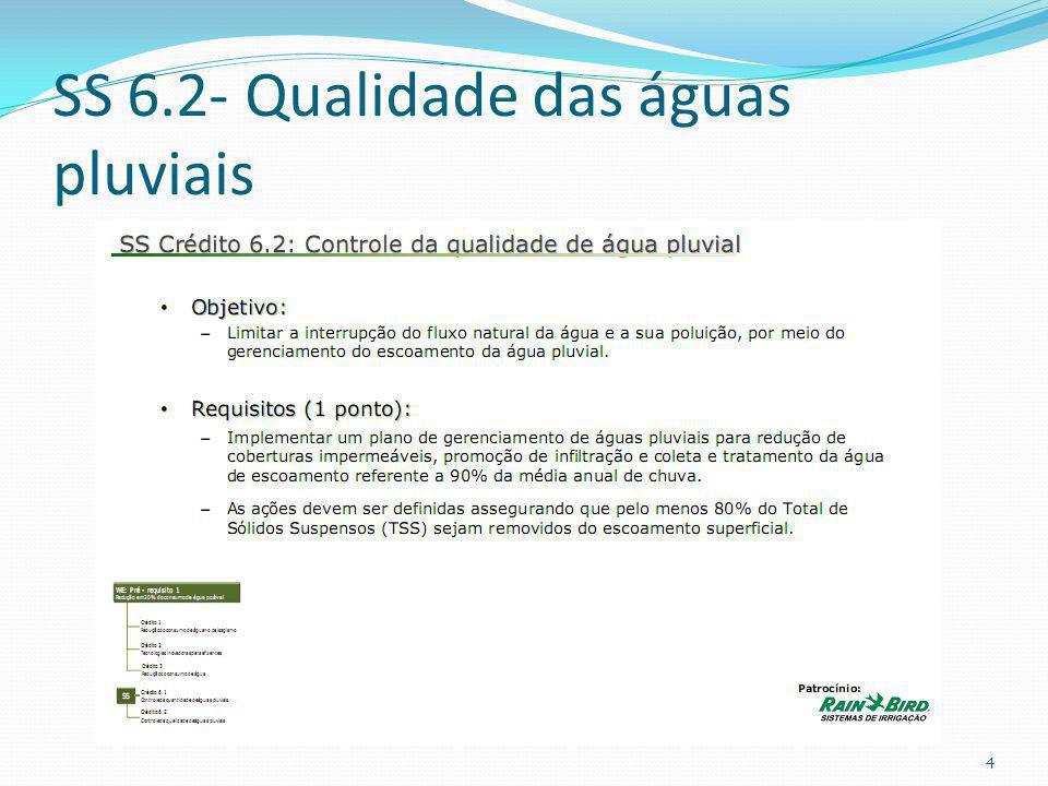 SS 6.2- Qualidade das águas pluviais 4