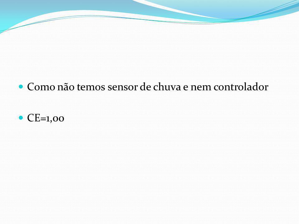 Fator de controle =CE Fator de controle CECondição 0,85Existe somente sensor de chuva 0,80Existe somente o controlador 0,60Existe controlador e sensor