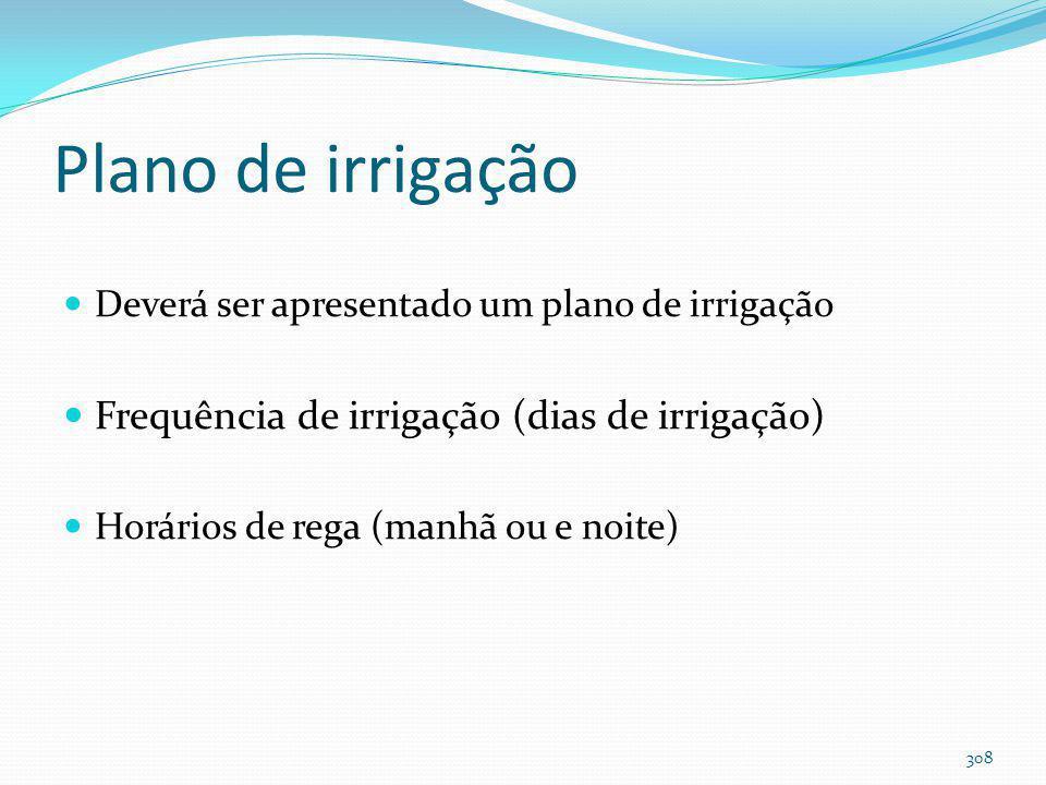 TPWA= água necessária para irrigação TPWA= TWA – Água não potável TPWA= é a água potável necessária para a irrigação descontando-se a água não potável