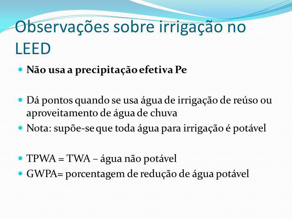 Plano de irrigação Deverá ser apresentado um plano de irrigação Frequência de irrigação (dias de irrigação) Horários de rega (manhã ou e noite) 308