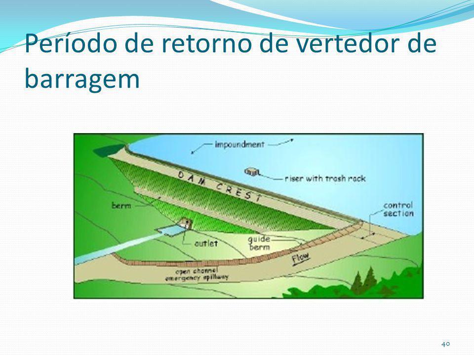 Áreas de inundação pré e pós desenvolvimento Quantidade 39