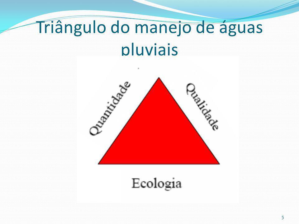 Triângulo do manejo de águas pluviais 5