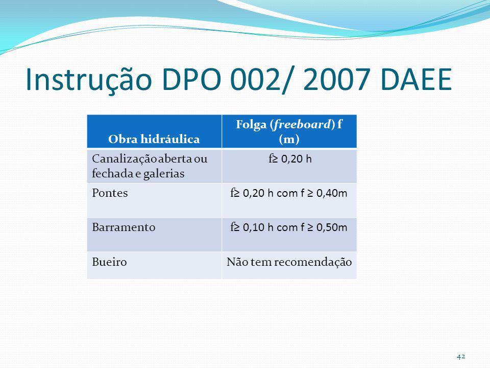 Barramentos Período de retorno Tr para dimensionamento do vertedor DAEE, Instrução DPO 02/2007 41 Maior altura do barramento H (m) Sem risco para habi