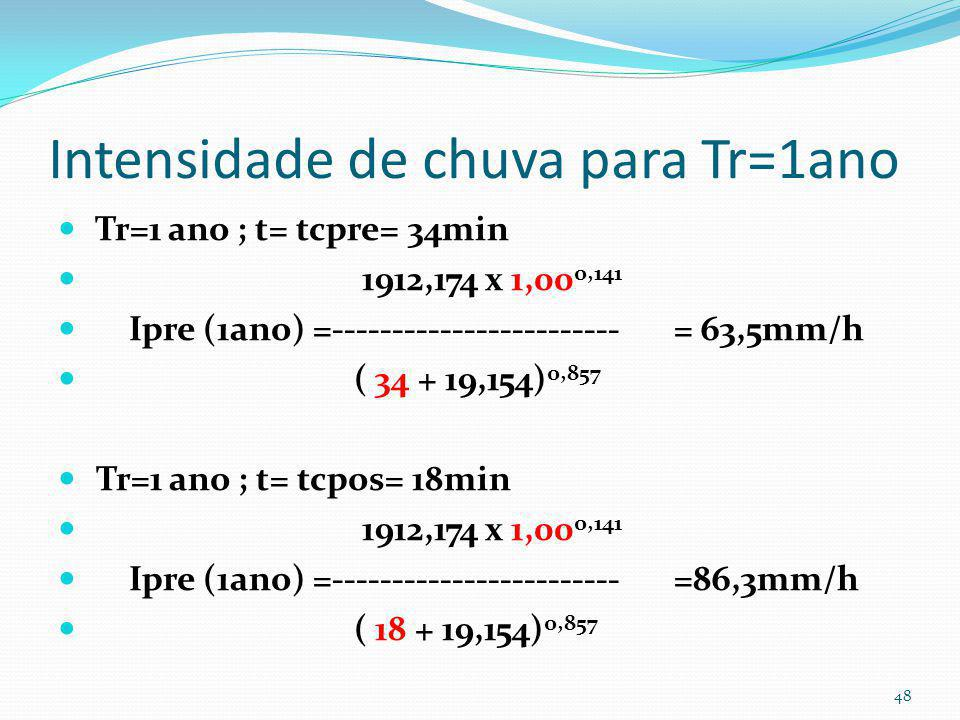 Intensidade de chuva 1912,174 x Tr 0,141 I =------------------------ ( t + 19,154) 0,857 Tr=1ano e Tr=2anos t=tempo de duração da chuva= tempo de conc