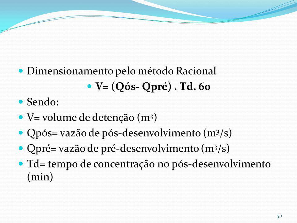 Vazão de pico para Tr=1ano Tr=1ano Qpre C=0,14 I=63,5mm/h A=3ha Qpre= CIA/360 = 0,14 x 63,5 x 3/360= 0,074m 3 /s Qpos C=0,59 I=86,3mm/h A=3ha Qpos= CI