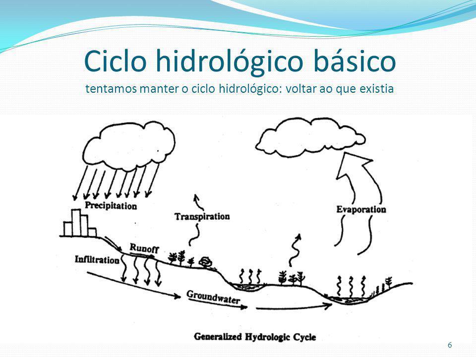 Ciclo hidrológico básico tentamos manter o ciclo hidrológico: voltar ao que existia 6