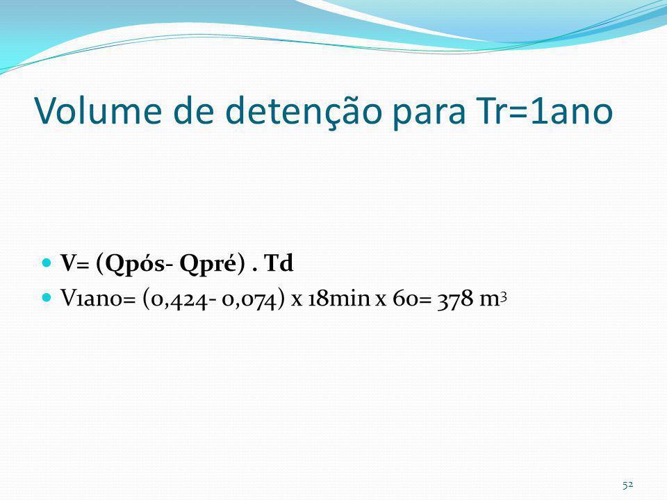 Vazão de pico para Tr=2ano Tr=2anos Qpré C=0,14 I=70,01mm/h A=3ha Qpre= CIA/360 = 0,14 x 70,01 x 3/360= 0,082m 3 /s Qpós C=0,59x95,17 x 3/360= 0,468m