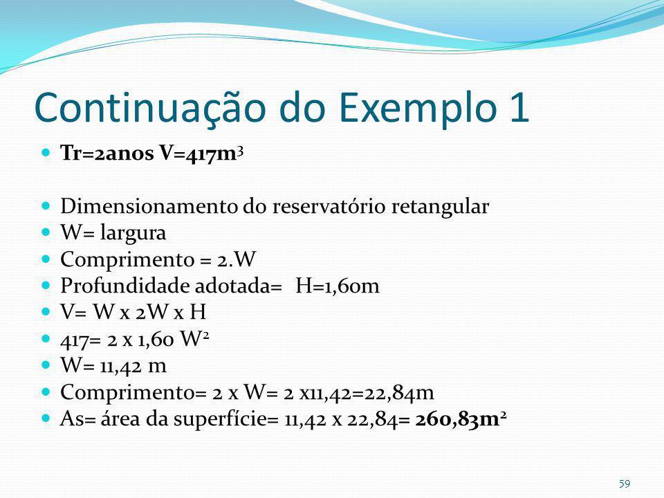 Lei 12.526/07 Estado de São Paulo enchente V=0,15 x Ai x IP x t Sendo: V= volume em m 3 Ai= área impermeável em m 2 IP= índice pluviométrico =0,06m/h