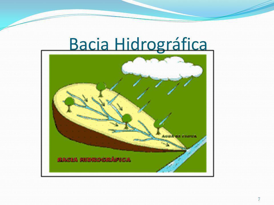 Intensidade de chuva 1912,174 x Tr 0,141 I =------------------------ ( t + 19,154) 0,857 Tr=1ano e Tr=2anos t=tempo de duração da chuva= tempo de concentração (min) 47